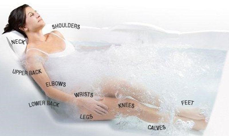 bentley baths blogs medical hydrotherapy